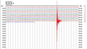 Seismic trace of 2nd Rutland quake