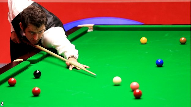 uk snooker championship