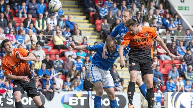 St Johnstone and Dundee United players