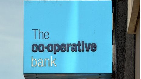 Co-op Bank sign