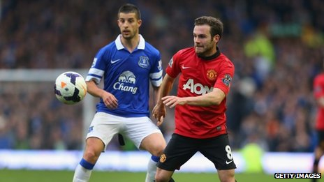 Juan Mata of Manchester United controls the ball under pressure from Kevin Mirallas of Everton