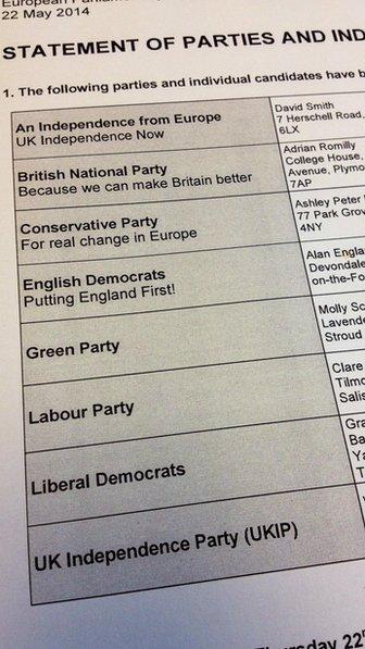 list of parties