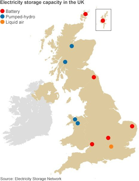 Electricity storage sites in the UK