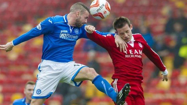 Highlights - Aberdeen 1-1 St Johnstone