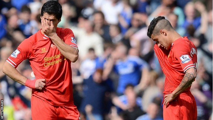 Liverpool's Uruguayan striker Luis Suarez and Brazilian midfielder Philippe Coutinho