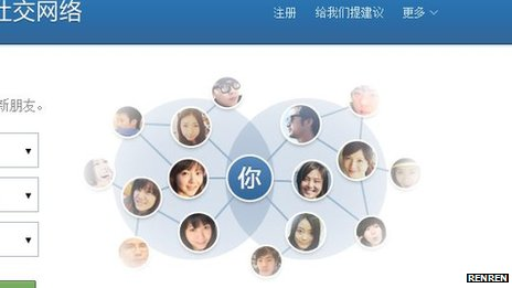 Renren website