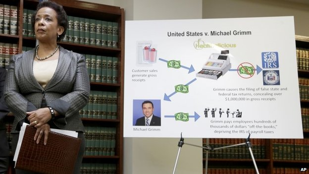Loretta Lynch, US Attorney for the Eastern District of New York, stands next to a poster displaying the alleged crimes committed by U.S. Rep. Michael Grimm during a news conference in New York 28 April 2014