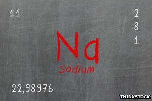 Sodium periodic table symbol