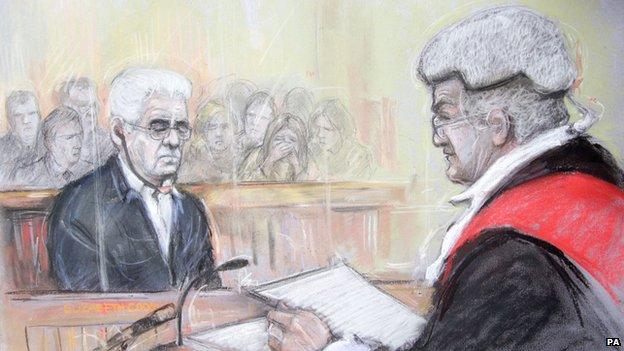 Max Clifford sentencing