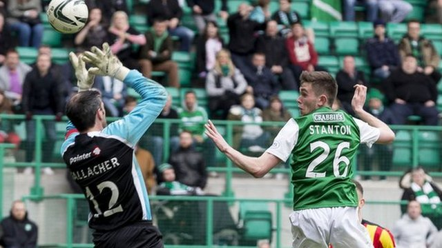 Highlights - Hibernian 1-1 Partick Thistle