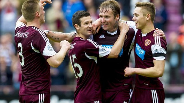 Highlights - Hearts 5-0 Kilmarnock