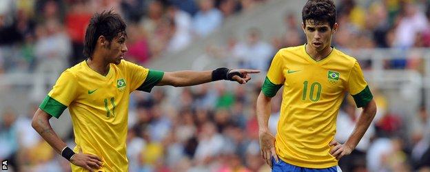 Neymar and Oscar
