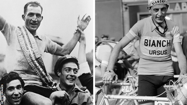 Gino Bartali (left) and Fausto Coppo