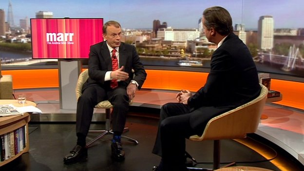 Andrew Marr questions the PM