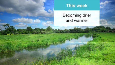 Weather for the week ahead