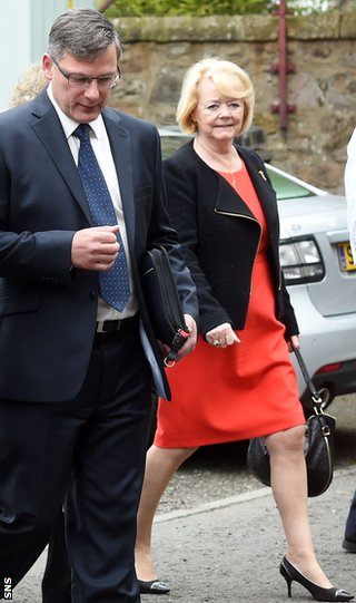 Craig Levein and Ann Budge