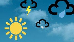 Weather promo