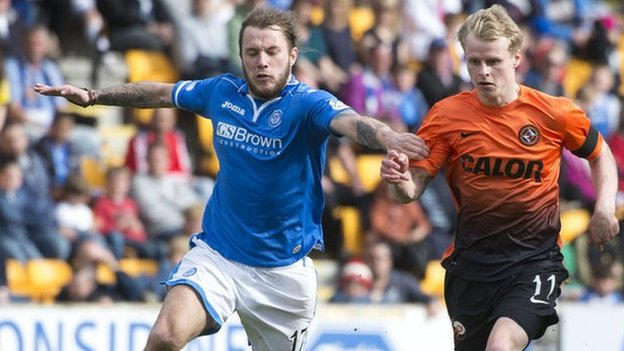 St Johnstone's Stevie May and Dundee United's Gary Mackay-Steven