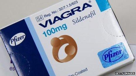 Viagra packet