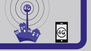 4G provider and 4G handset