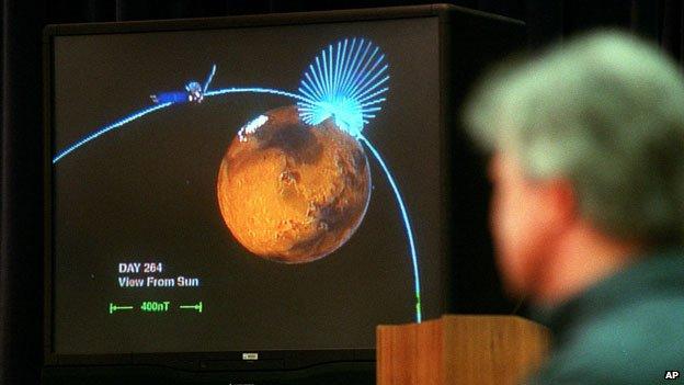 Mars Orbiter in 1997