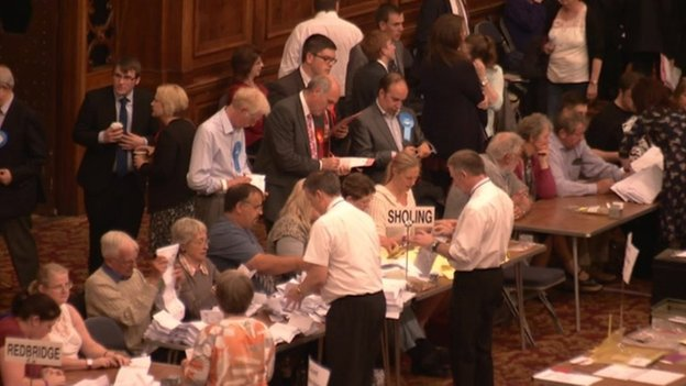 Local election count in Southampton