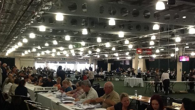 Doncaster count
