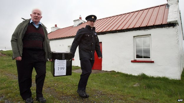 Election officials on island of Inishfree
