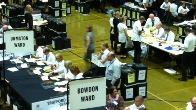 Trafford Council count