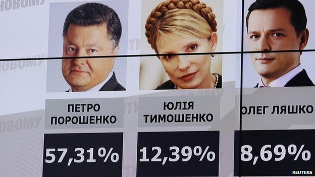A board displays preliminary results from the Ukrainian presidential election at the headquarters of candidate Petro Poroshenko in Kiev on 25 May 2014.