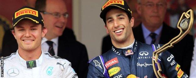 Nico Rosberg and Daniel Ricciardo