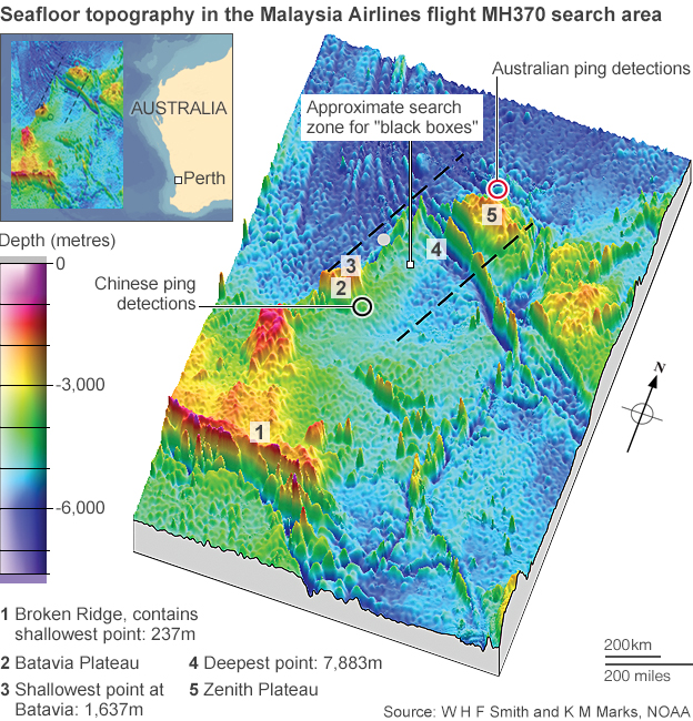 The Search For Flight Mh370 Bbc News