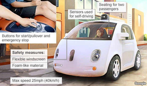 google is to start building its own self driving cars bbc news. Black Bedroom Furniture Sets. Home Design Ideas