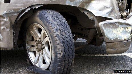 Car Insurance Fraud Penalties Uk