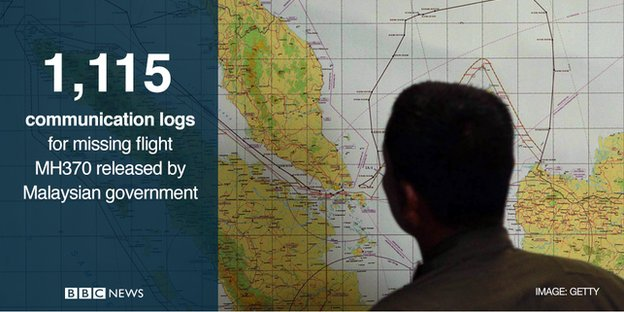 1,115 communication logs for missing flight MH370 released by Malaysian government