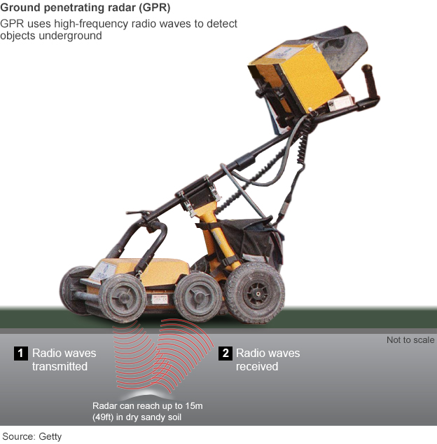 An image of a ground penetrating radar machine