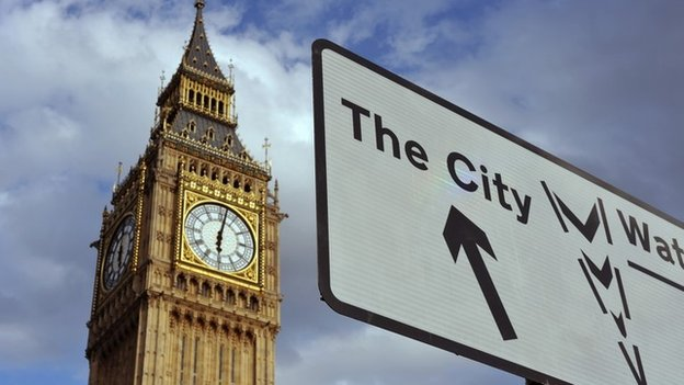 Big Ben and a sign for the City