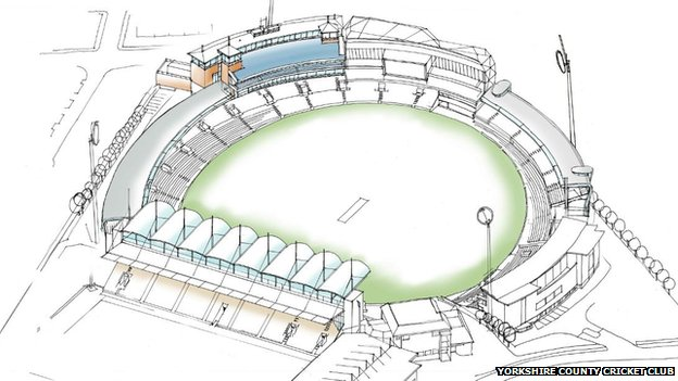 Aerial sketch of plans for Headingley ground