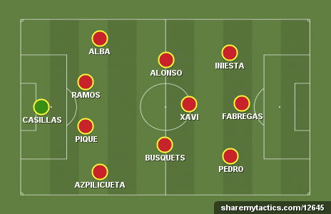 Spain starting XI graphic