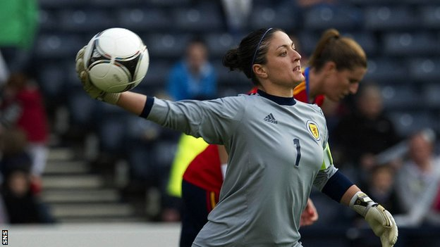 Scotland goalkeeper Gemma Fay