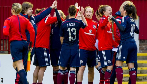 Scotland celebrate victory over Poland