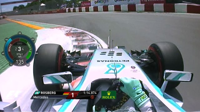 Nico Rosberg's Canadian pole lap