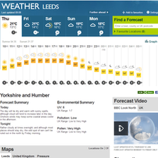 Weather outlook in Leeds