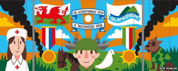 Pete Fowler's design for Ysgol Glancegin war mural