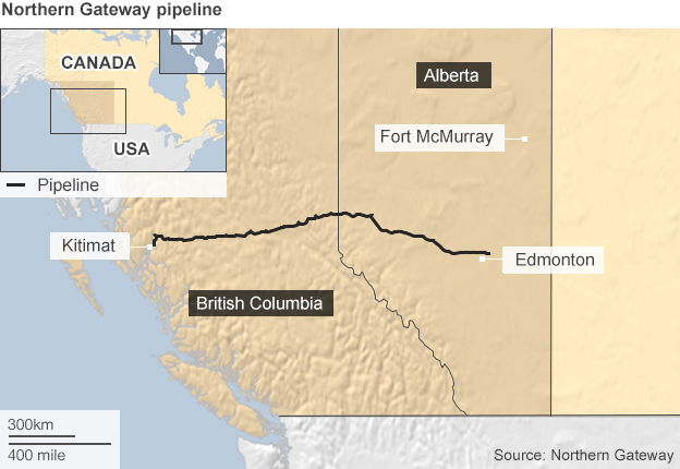 Map of the proposed pipeline