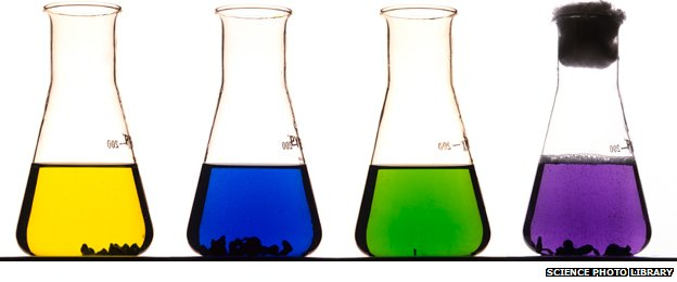 Vanadium - yellow, blue, green and violet