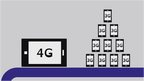 4G device and 3G handsets