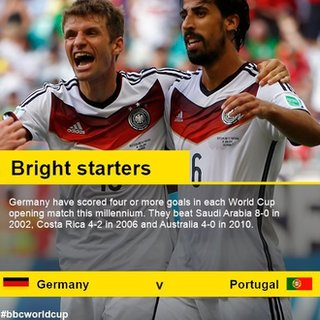 Germany stats
