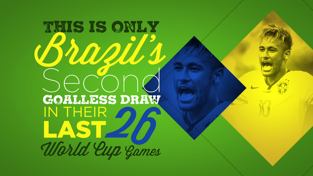 An image from World Cup in numbers - day six