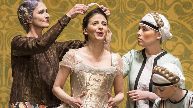 The Duchess of Malfi Act 4, Scene 2: Summary and Analysis